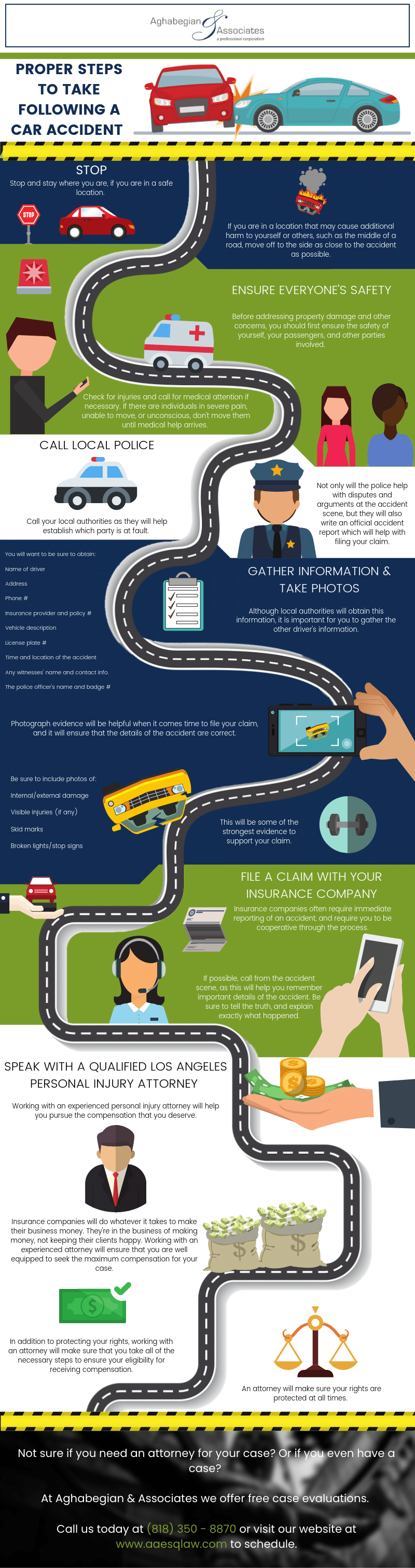 Proper Steps To Take Following an Accident
